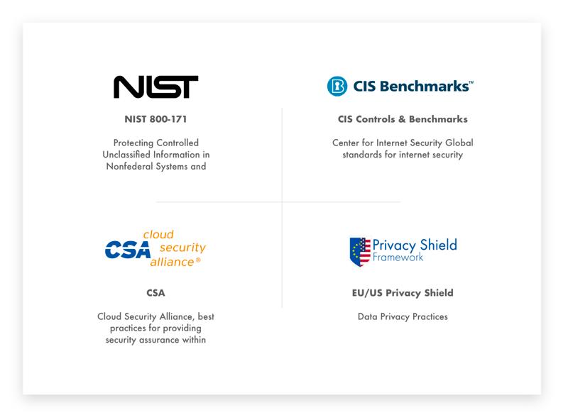 Compliance, Regulations, & Frameworks